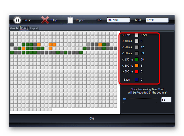 Ознакомление с тестированием жесткого диска в HDDScan