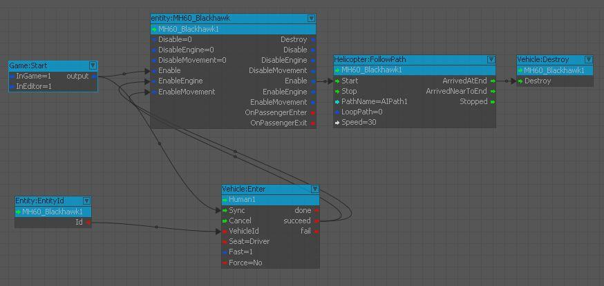 Flow Graph CryEngine