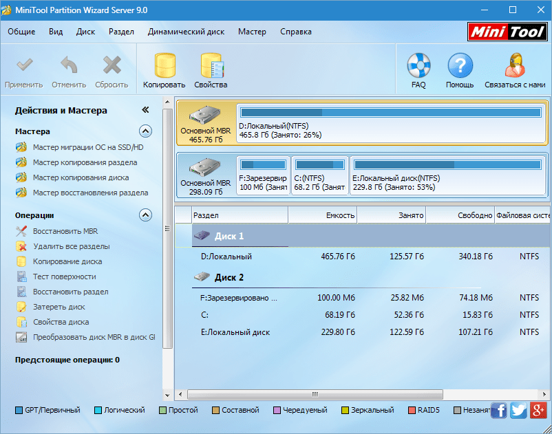 Главное окно MiniTool Partition Wizard