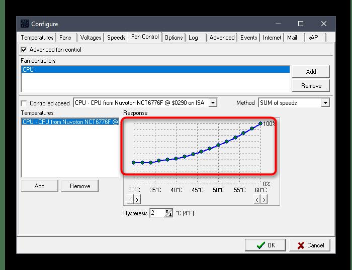 Редактирование графика для отслеживания температур в SpeedFan