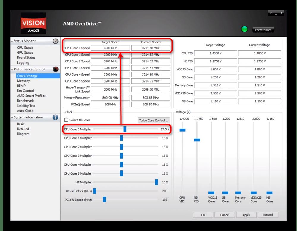 Мониторинг будущей частоты ядра при разгоне процессора в AMD OverDrive