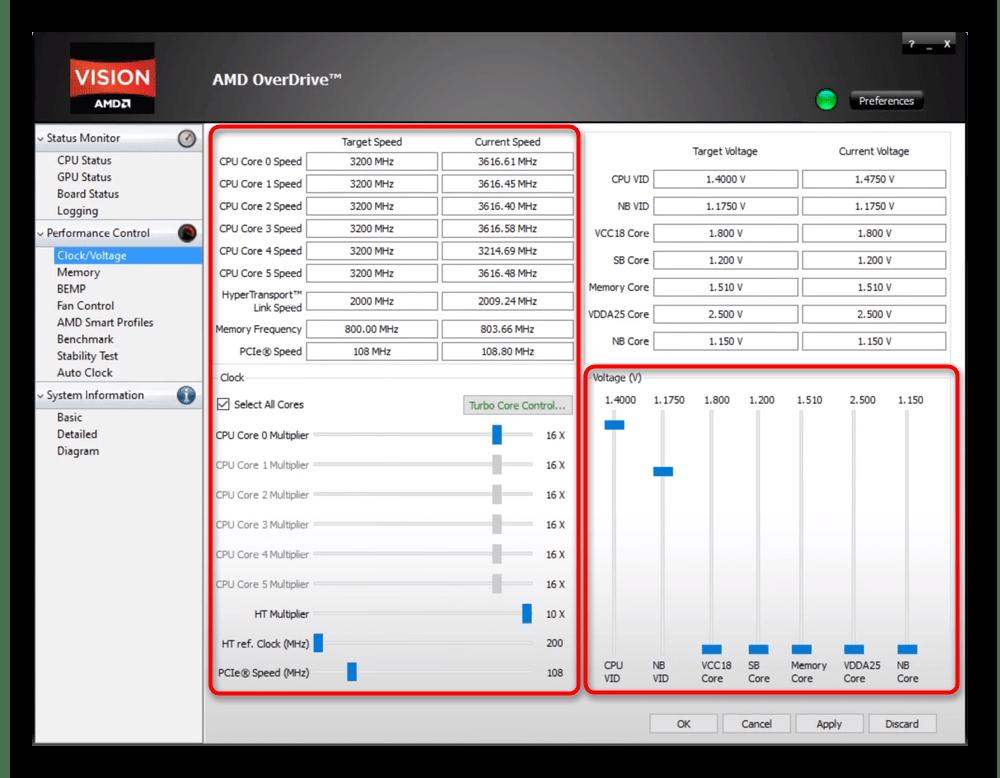 Основные рабочие блоки для разгона процессора в AMD OverDrive