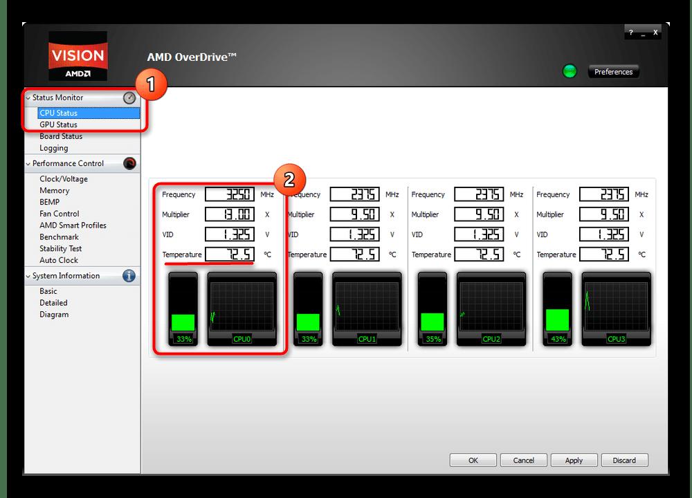 Вкладка мониторинга температуры ядра процессора после разгона в AMD OverDrive
