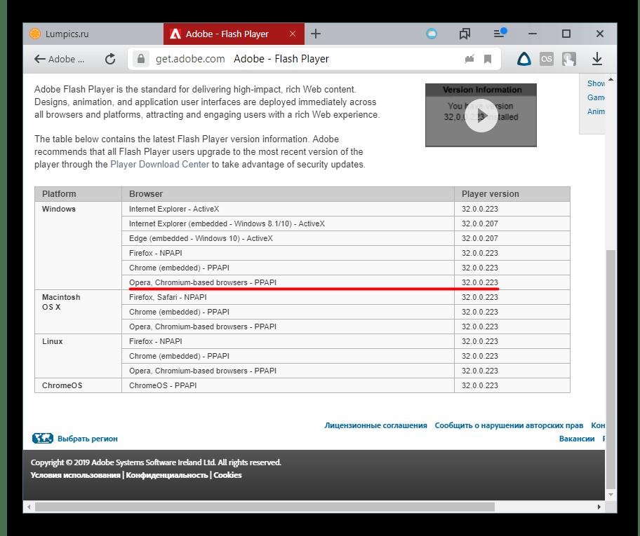 Проверка версии Adobe Flash Player на актуальность