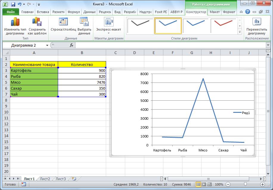 График в Microsoft Excel
