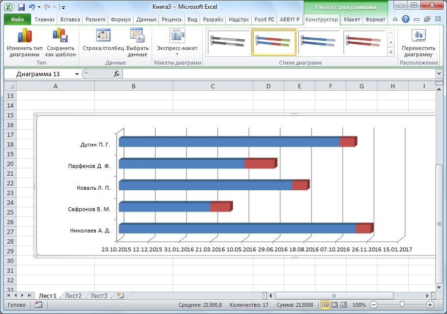 Линейчатая диаграмма в Microsoft Excel