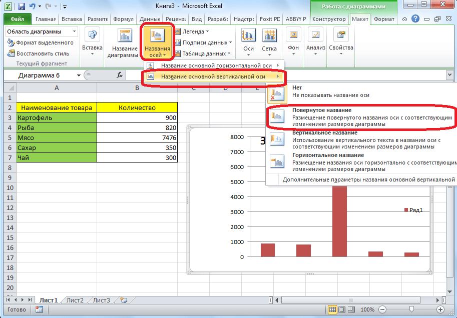 Наименование оси в Microsoft Excel