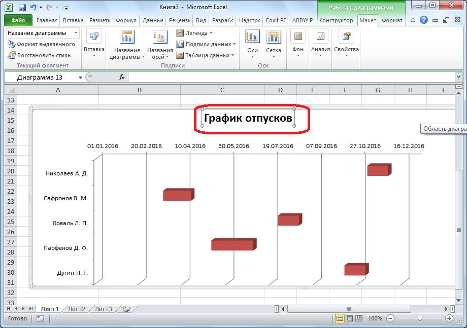 Название диаграммы в Microsoft Excel
