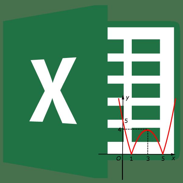 Оси диаграммы в Microsoft Excel