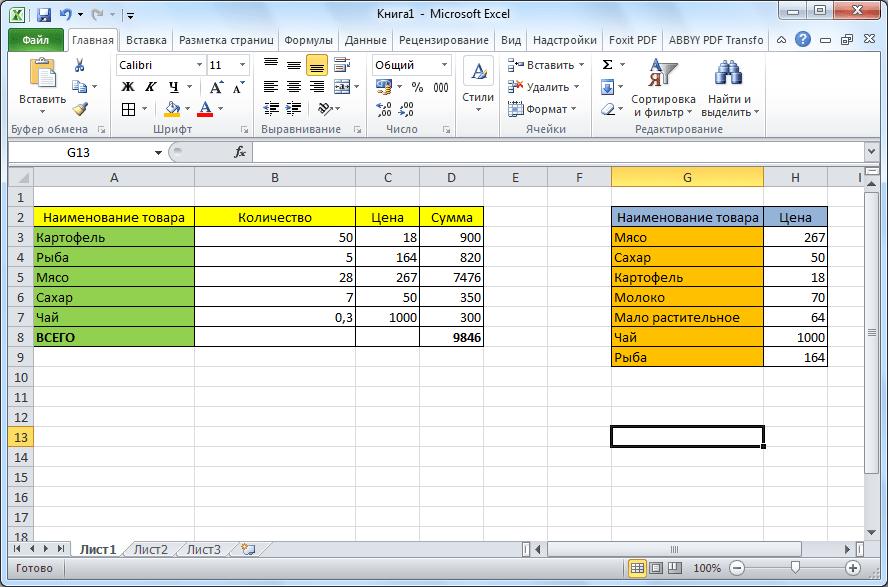 Таблица срздана с помощью ВПР в Microsoft Excel