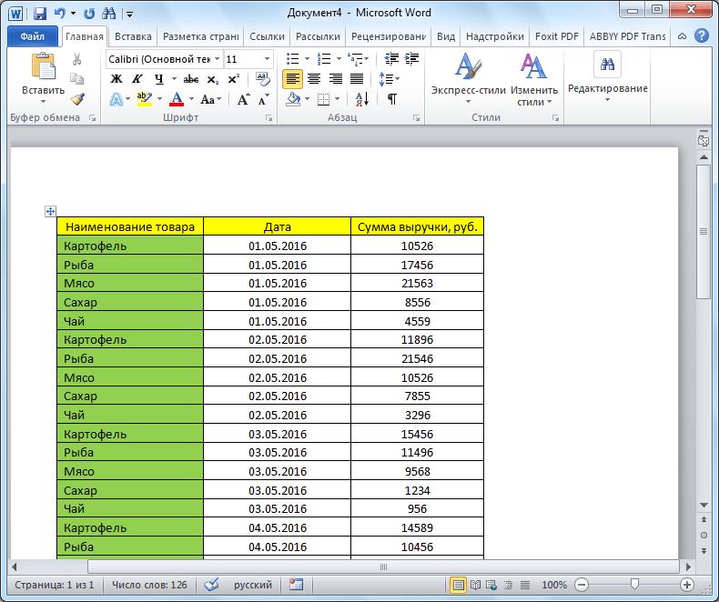 Таблица вставлена в Word