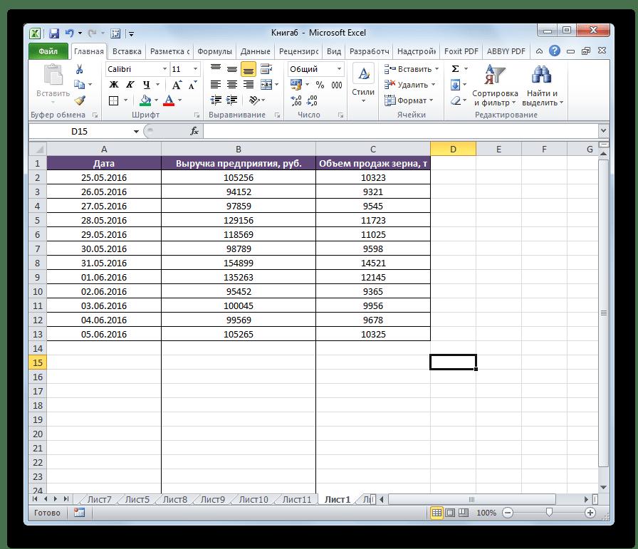 Перемещение очсуществлено в Microsoft Excel