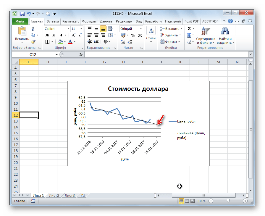 calculând o linie de tendință liniară