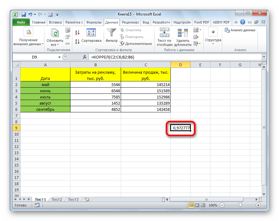 Результат функции КОРРЕЛ в Microsoft Excel