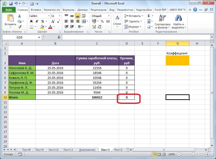 Целевая ячейка в Microsoft Excel