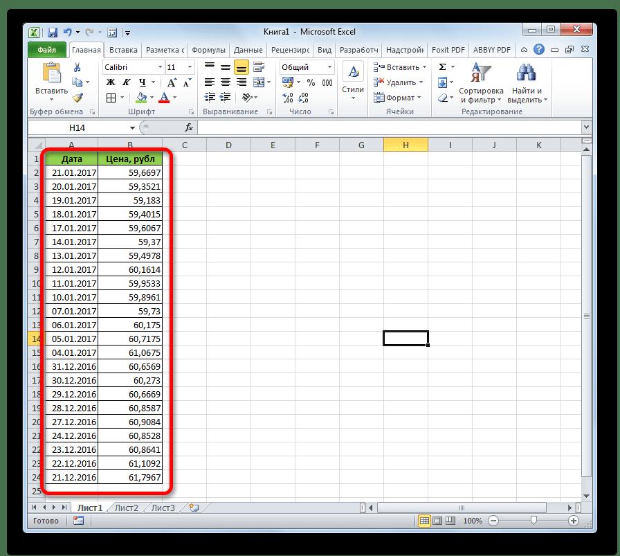 LINEST (funcția LINEST) - Asistență Office