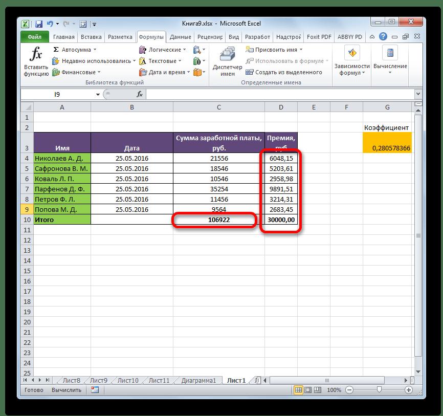 Отображение формул отключено в Microsoft Excel