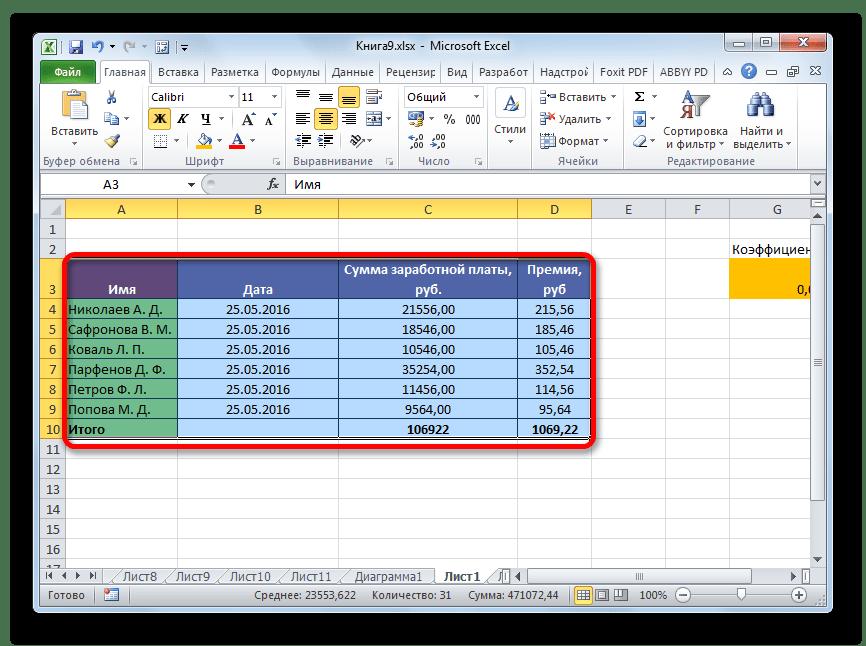 Простое выделение таблицы в Microsoft Excel