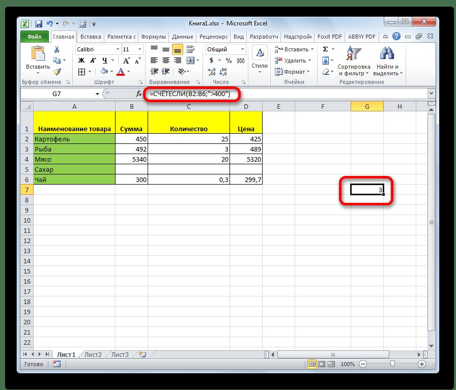Резултьтат подсчета функции СЧЁТЕСЛИ в Microsoft Excel