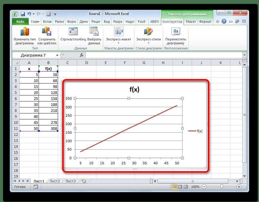 График скорректирован в Microsoft Excel
