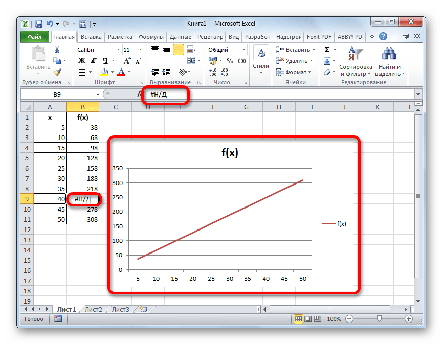 НД вставлена как значение в Microsoft Excel