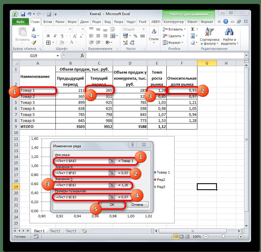 Настройка изменения ряда пузырчатой диаграммы в Microsoft Excel