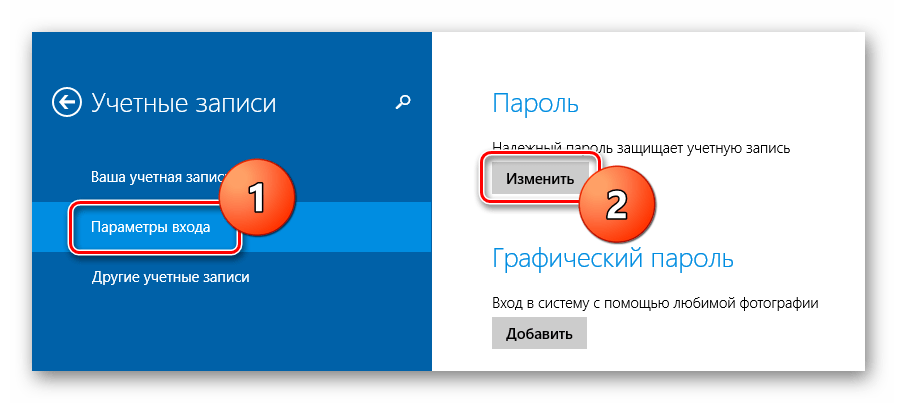 Параметры входа Windows 8