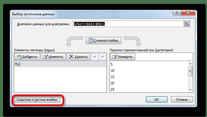 Переход к скрытым и пустым ячейкам в Microsoft Excel