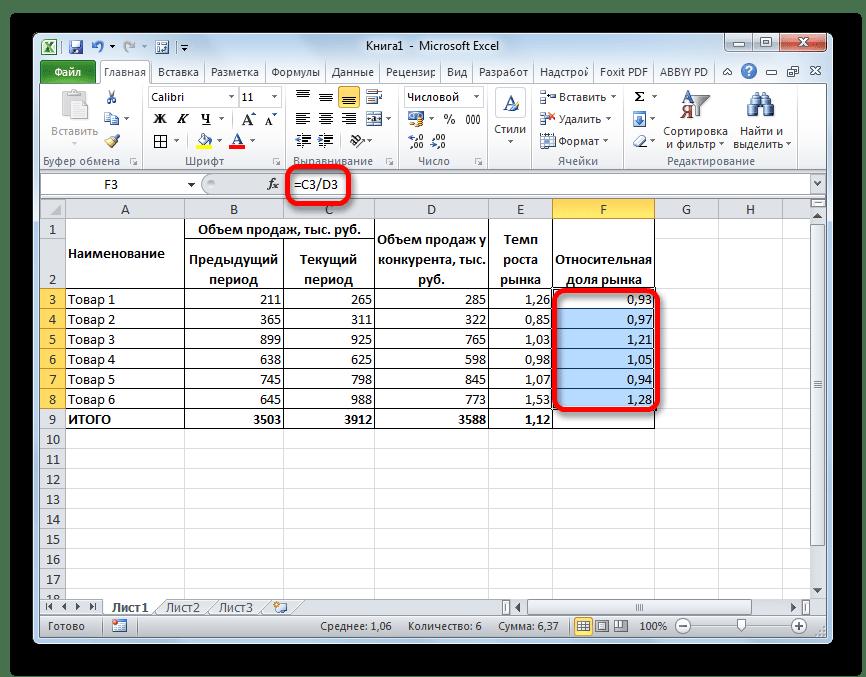 Расчет относительной доли рынка в Microsoft Excel
