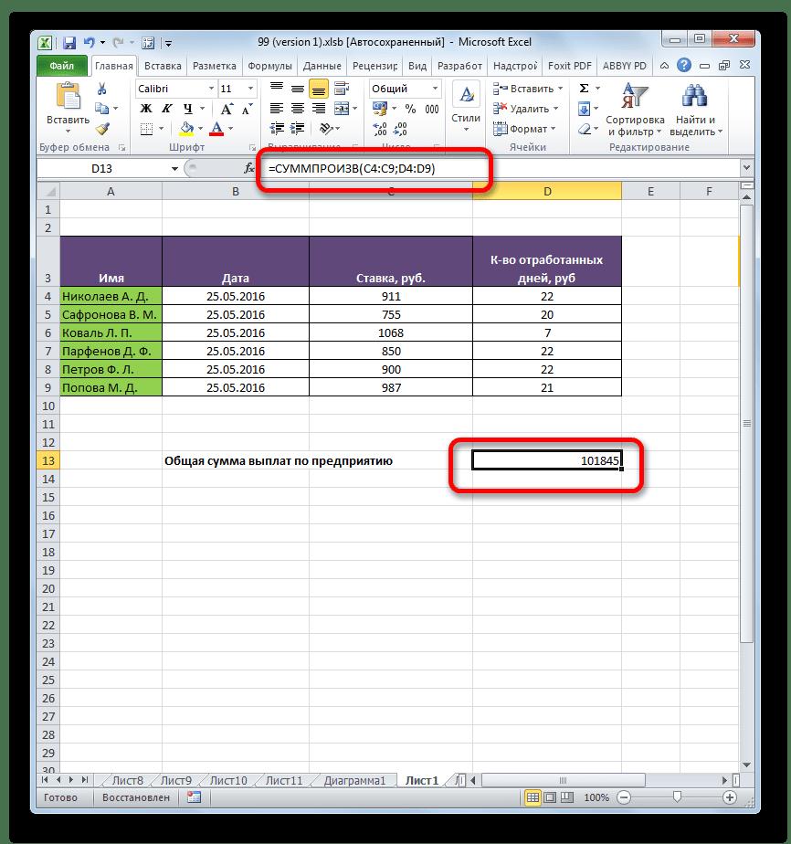 Результаты вычисления функции СУММПРОИЗВ в Microsoft Excel