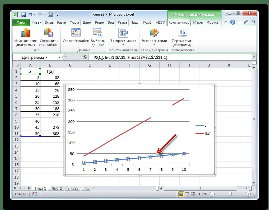 Удаление линии в Microsoft Excel