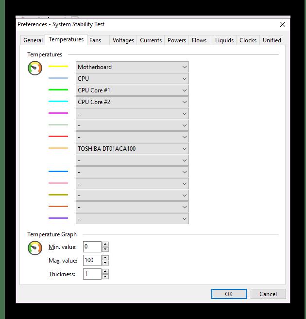 Настроить графики тестирования в программе AIDA64