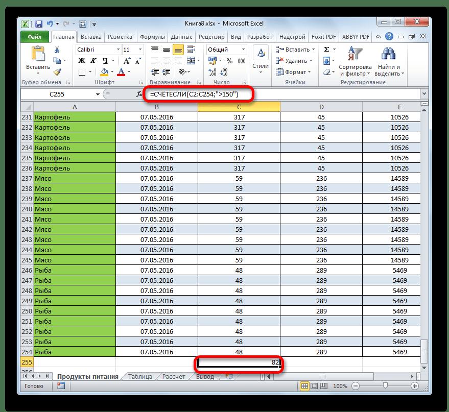 Результат подсчета значений больше 50 функцией СЧЁТЕСЛИ в Microsoft Excel