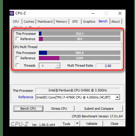 Результаты тестирования в программе CPU-Z