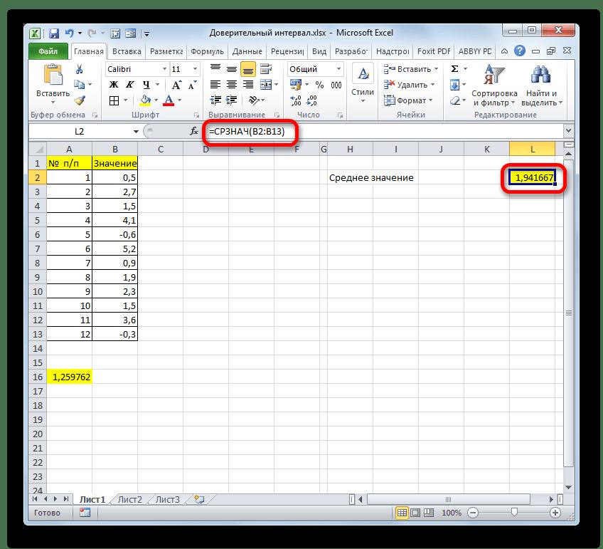 Результат расчета функции СРЗНАЧ в программе Microsoft Excel