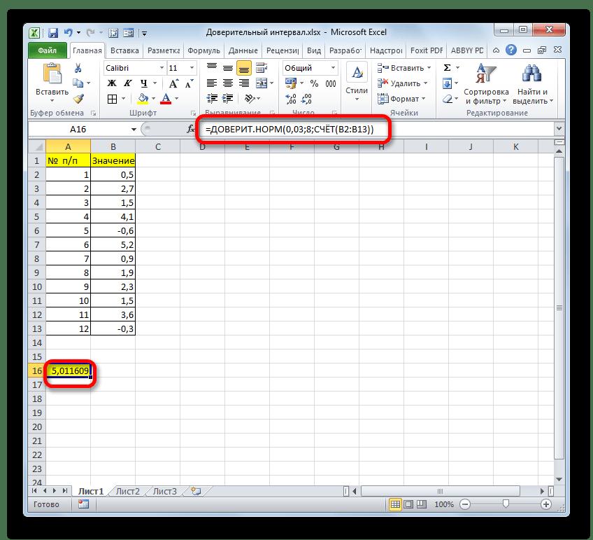 Результат вычисления функции ДОВЕРИТ.НОРМ в Microsoft Excel