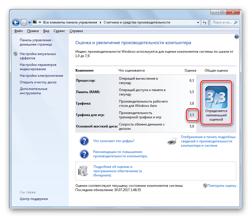 Оценка производительности компьютера по наименьшему баллу в Windows 7
