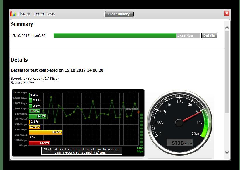 История в Speed Connect Internet Accelerator