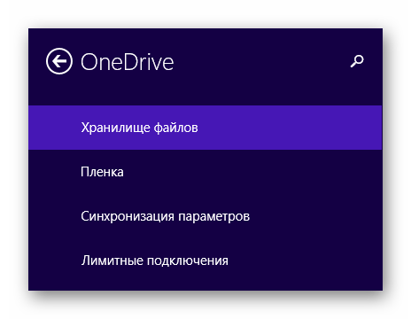 Интегрированный в систему Виндовс 8.1 сервис OneDrive