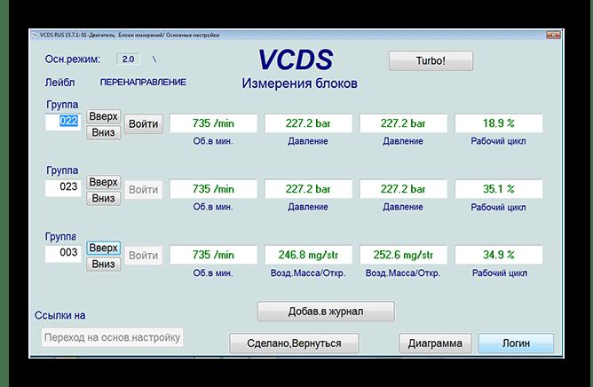 Показатели работы двигателя VAG-COM