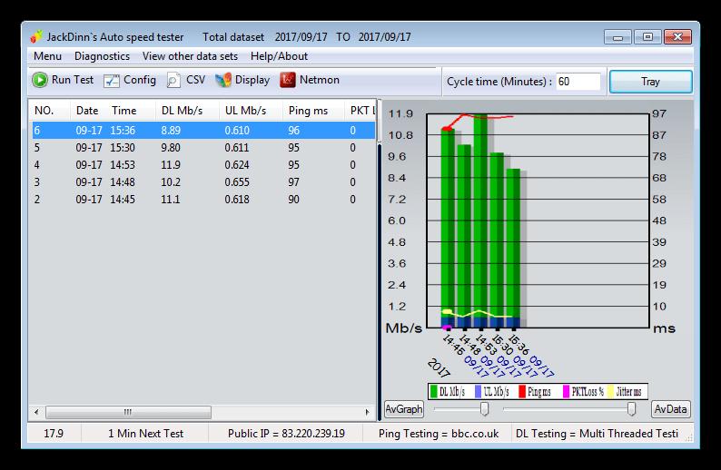 Процесс измерения скорости в программе для измерения скорости интернет соединения