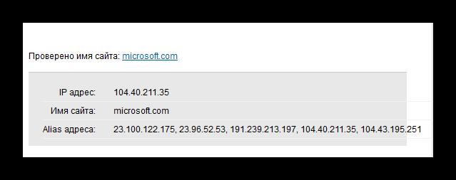 Результат работы сервиса 2ip по вычислени IP-адреса по домену