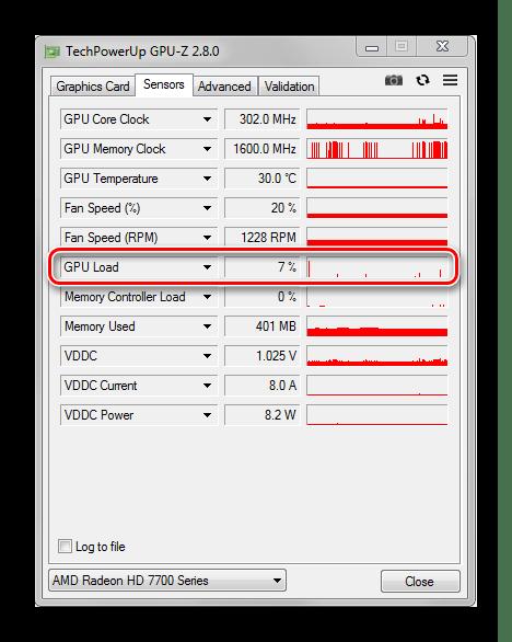 Просмотр строки GPU Load в GPU-Z