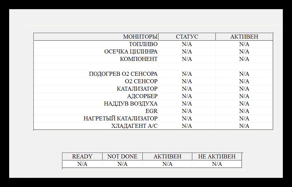 Показатели в программе OBD Scan Tech