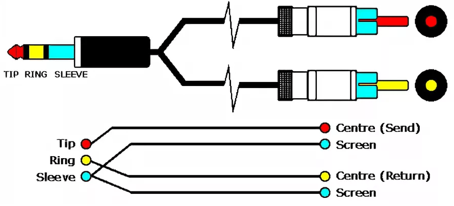 Схема подключения RCA и 3.5 mm jack