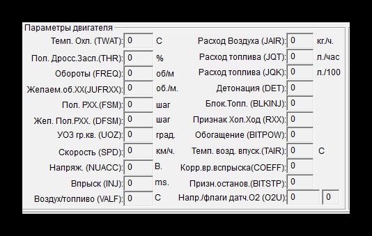 Тест двигателя в программе My Tester VAZ