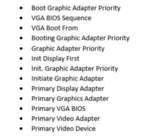 Список названий пунктов, отвечающих за включение PCI-контроллера в BIOS