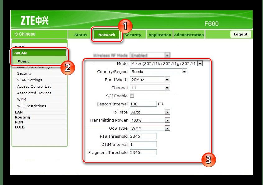 Настройки сети на роутере ZTE ZXHN F660