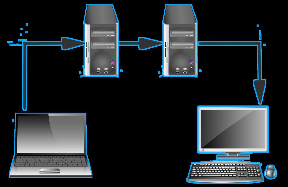 Схема работы электронной почты по протоколу SMTP