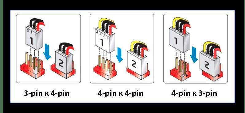Подключение 4-Pin вентилятора к материнской плате